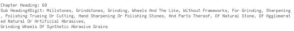 Indian Importers of abrasive wheel - Timken India Ltd