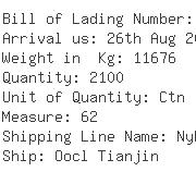 USA Importers of ac adapter - Dhl Global Forwarding