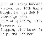 USA Importers of ac adapter - Hewlett-packard Company C/o