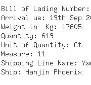 USA Importers of alloy steel wire - B2b Logistics Group Inc