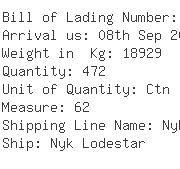 USA Importers of alloy steel wire - Pan Star Express Corp