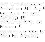 USA Importers of aluminium foil - Alcan Packaging Asheville