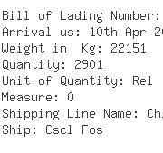 USA Importers of aluminium foil - Cargo Marketing Services Llc