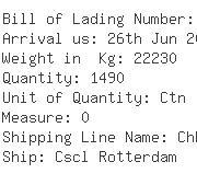 USA Importers of artichoke - Archimede Gruden Usa Inc