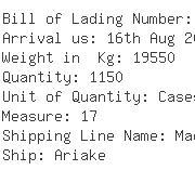 USA Importers of artichoke - Damco A/s Usa C/o Maersk Logistic