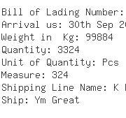 USA Importers of atv - American Kenda Rubber Ind Co Ltd