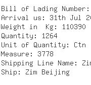 USA Importers of atv - Cargozone New York