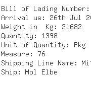 USA Importers of ball pump - Oec Freight Miami Inc