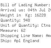 USA Importers of balloon ball - Neworld Inc