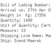 USA Importers of battery acid - Marshell International Inc