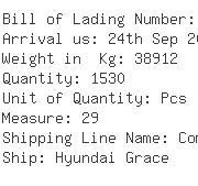 USA Importers of battery acid - Mgl Usa Inc