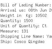 USA Importers of bed cushion - Kuehne & nagel Inc