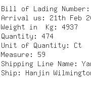 USA Importers of bed cushion - Lnt Merchandising Company