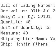 USA Importers of bracket - Binex Line Corp