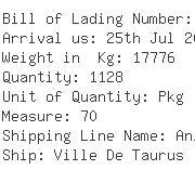 USA Importers of brass lock - Naca Logistics 300 Middlesex Ave