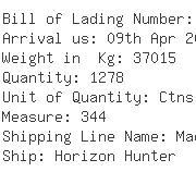 USA Importers of burner - Orchard Supply Hardware