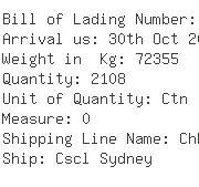 USA Importers of bushing - Rs Maritime Canada Inc Boundary