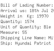 USA Importers of cage - C/usnw Express
