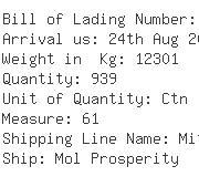 USA Importers of car mat - Apex Maritime Co Inc