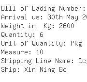 USA Importers of clamp - Barnstead International