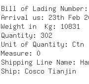 USA Importers of clamp - Expeditors Intl -sea