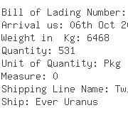 USA Importers of clamp - Hanko Industry  &  Trading Inc