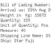 USA Importers of clamp - Kuehne  &  Nagel Inc