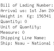 USA Importers of clamp - Kuehne Nagel Inc