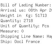 USA Importers of clamp - Kuehne Nagel International Ltd