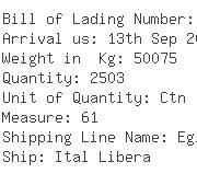 USA Importers of clamp - Larin Corporation