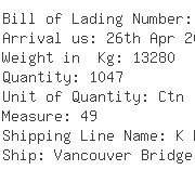 USA Importers of clamp - Egl Ocean Line