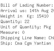USA Importers of cobalt - Rich Shipping Usa Inc