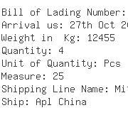 USA Importers of conveyor rubber belt - Marubeni America Corp