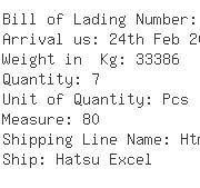 USA Importers of conveyor rubber belt - Round-the-world Logistics U S A