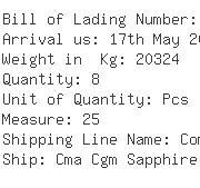 USA Importers of copper strip - Abx Logistics Usa Inc