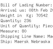 USA Importers of copper wire - Cn Wire Corporation