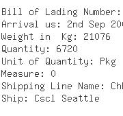USA Importers of crab - Bdp Transport