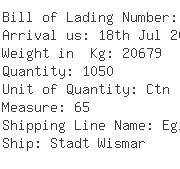 USA Importers of dairy - Seafrigo Inc