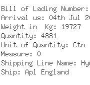 USA Importers of denim apparel - Kesco Container Line Inc
