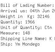 USA Importers of denim apparel - Levi Strauss Co