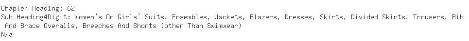 Indian Exporters of denim pant - Gopal Clothing Co P Ltd