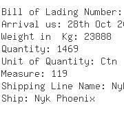 USA Importers of denim pant - Levi Strauss  &  Co