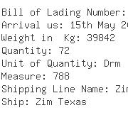 USA Importers of diethyl - Cds Overseas Inc Ny