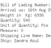 USA Importers of door switch - Dei Logistics Usa Corp