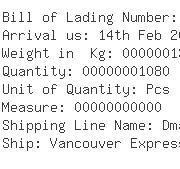 USA Importers of door switch - Dei Logistics Usa Corp Delta