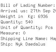 USA Importers of door switch - Mus410 Dhl Global Forwarding