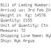 USA Importers of dye fabric - Cali-america Logistics Inc