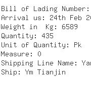USA Importers of dye fabric - Caliamerica Logistics Inc 161 W