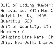 USA Importers of dye fabric - Cathay Bank