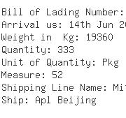 USA Importers of dye fabric - Helvetia Container Line